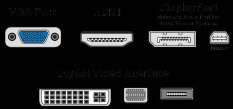 display_ports