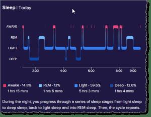 fitbit-sleep-graph