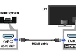 SmartTV and ARC